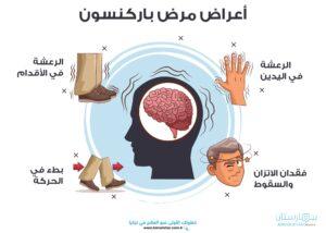 أعراض مرض باركنسون